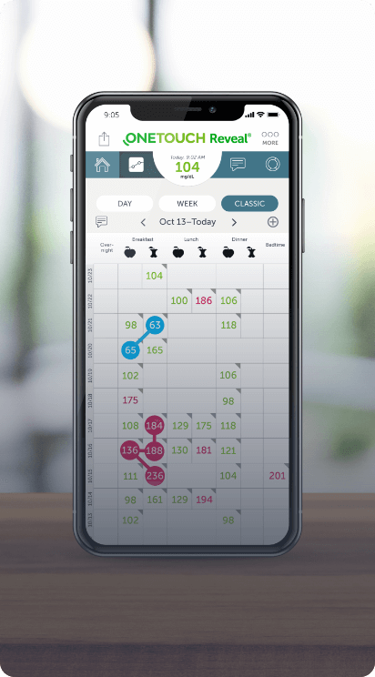 Log your blood glucose levels with the OneTouch Reveal® mobile and web apps