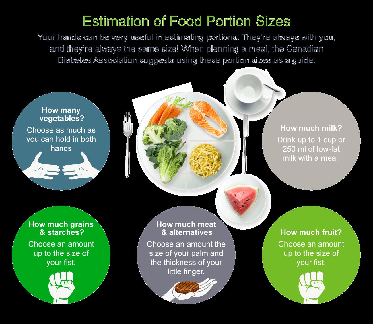 diabetic foods and diet plans